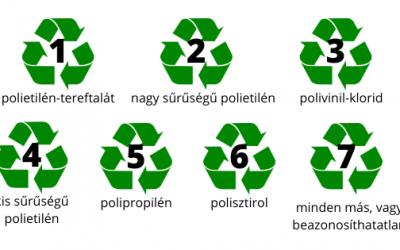 Hogyan befolyásolja az újrahasznosítás az időjárást?